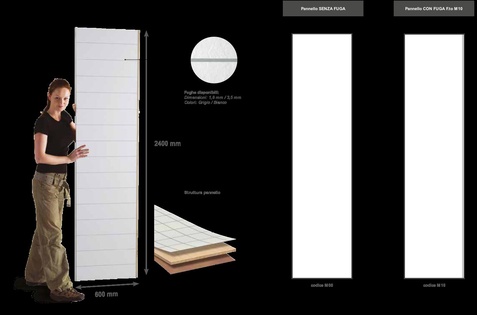 montaggio pannelli decorativi per pareti ed interni